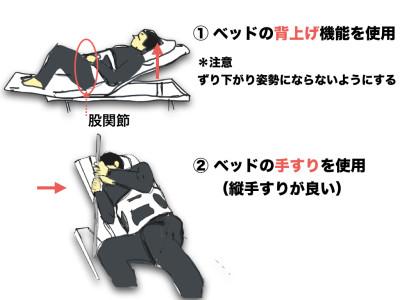 背上げ・手すりを使う方法