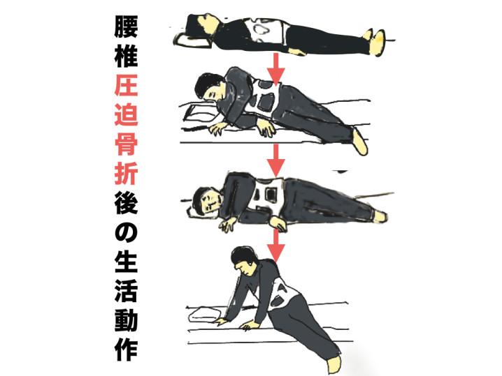 腰椎 圧迫 骨折 寝る 姿勢 うつ伏せ、仰向け、横向き...寝姿勢タイプ別に腰痛緩和のコツをアドバ...