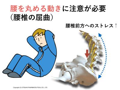 腰椎圧迫骨折.001
