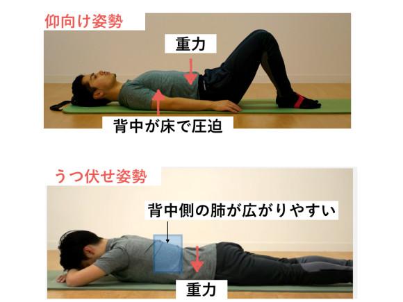 うつ伏せ姿勢での呼吸練習