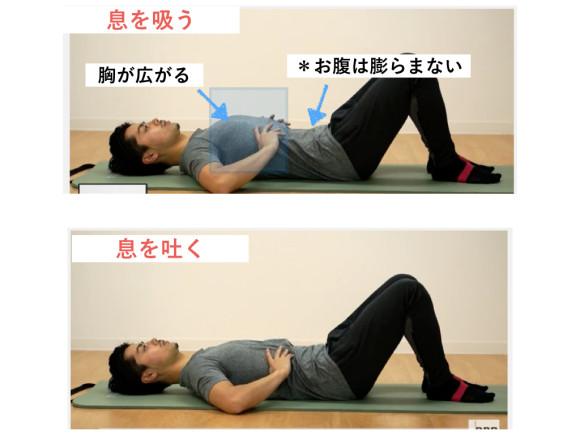 ピラティス(胸式)呼吸の基本