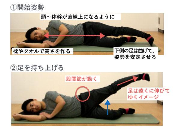 中殿筋トレーニングの基本方法