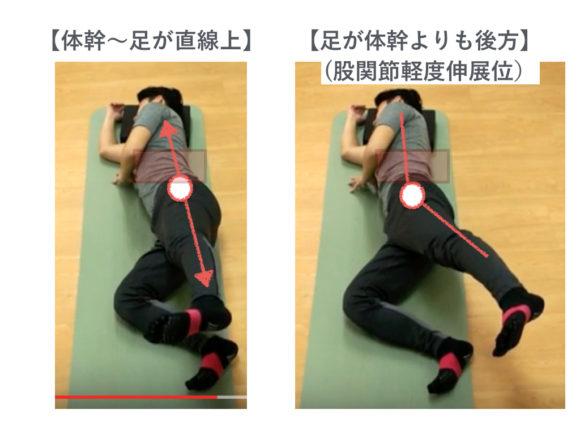 中殿筋後部線維を働かせる方法