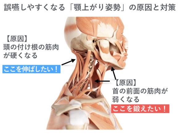 誤嚥しやすい姿勢の原因と対策