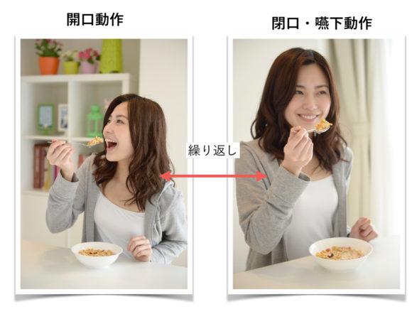食事動作の過程