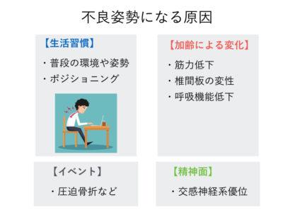 嚥下障害と理学療法5.006