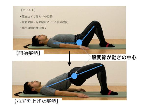 お尻上げ運動の基本方法